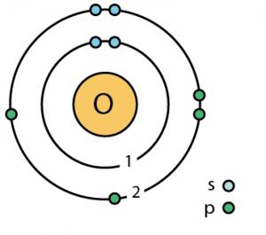 Bohr oxygen