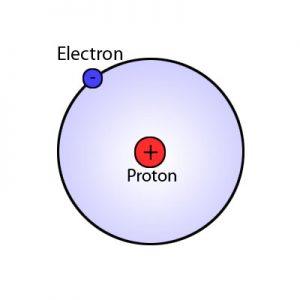 Bohr model