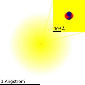 Electron cloud model (helium)