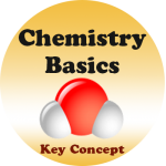 Intro Chemistry badge