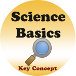 Science Basics badge